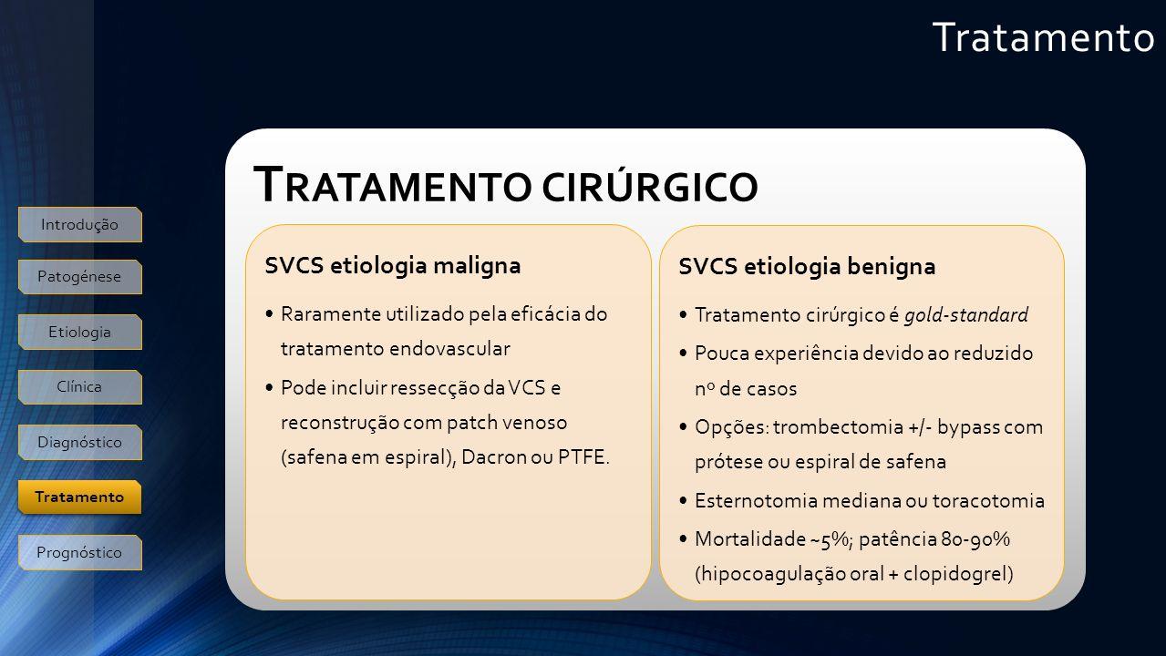 Tratamento Introdução Patogénese Etiologia Clínica Diagnóstico Prognóstico Tratamento T RATAMENTO CIRÚRGICO SVCS etiologia maligna Raramente utilizado pela eficácia do tratamento endovascular Pode incluir ressecção da VCS e reconstrução com patch venoso (safena em espiral), Dacron ou PTFE.