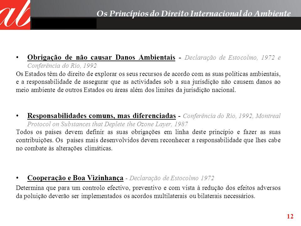 Obrigação de não causar Danos Ambientais - Declaração de Estocolmo, 1972 e Conferência do Rio, 1992 Os Estados têm do direito de explorar os seus recu
