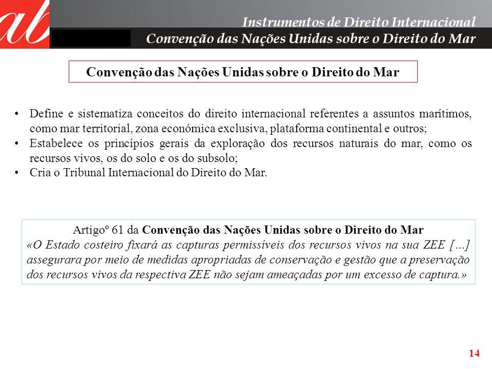 14 Instrumentos de Direito Internacional Convenção das Nações Unidas sobre o Direito do Mar Artigoº 61 da Convenção das Nações Unidas sobre o Direito