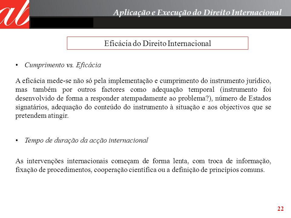 22 Aplicação e Execução do Direito Internacional Eficácia do Direito Internacional vs Cumprimento vs. Eficácia A eficácia mede-se não só pela implemen