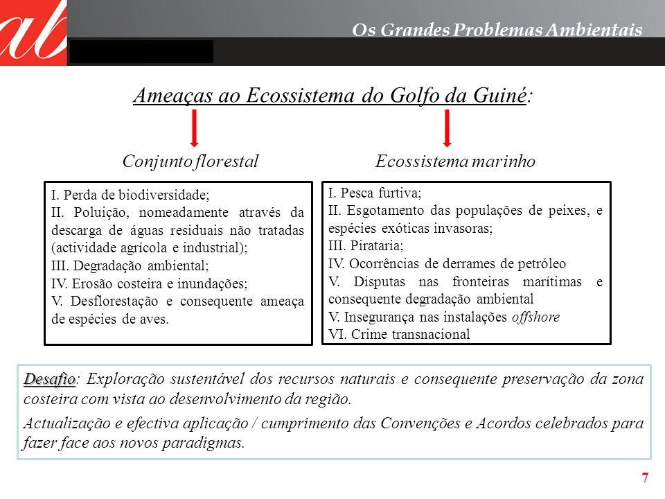 Ameaças ao Ecossistema do Golfo da Guiné: Conjunto florestal Ecossistema marinho 7 I. Pesca furtiva; II. Esgotamento das populações de peixes, e espéc