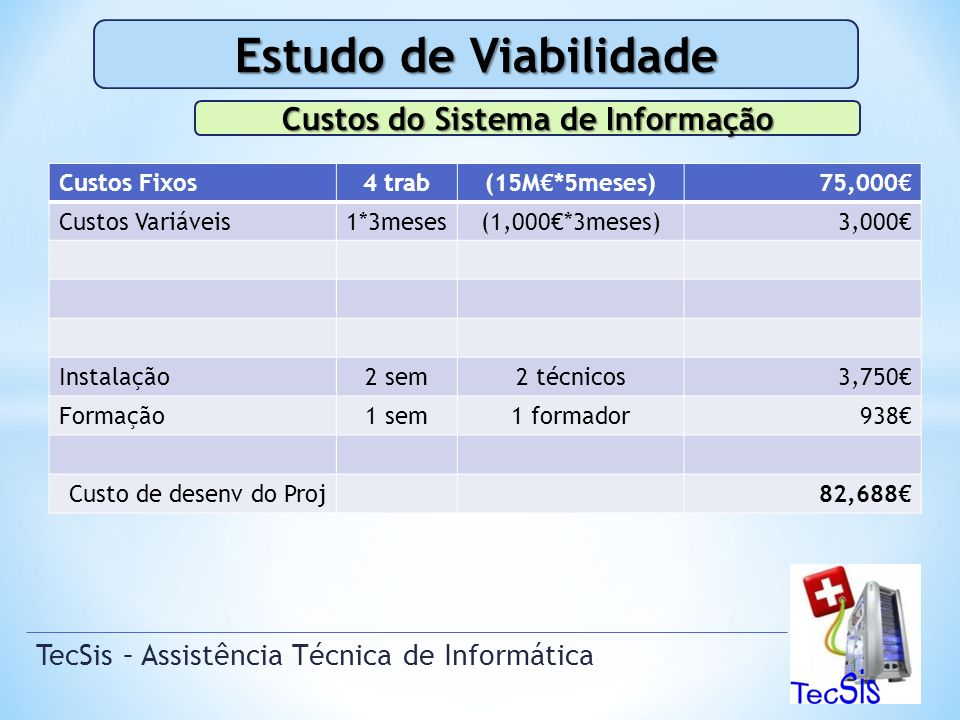 TecSis – Assistência Técnica de Informática Estudo de Viabilidade Custos do Sistema de Informação Custos Fixos4 trab(15M*5meses)75,000 Custos Variáveis1*3meses(1,000*3meses)3,000 Instalação2 sem2 técnicos3,750 Formação1 sem1 formador938 Custo de desenv do Proj82,688