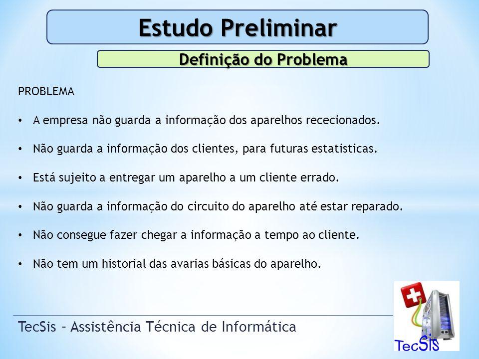 Estudo Preliminar Definição do Problema PROBLEMA A empresa não guarda a informação dos aparelhos rececionados.