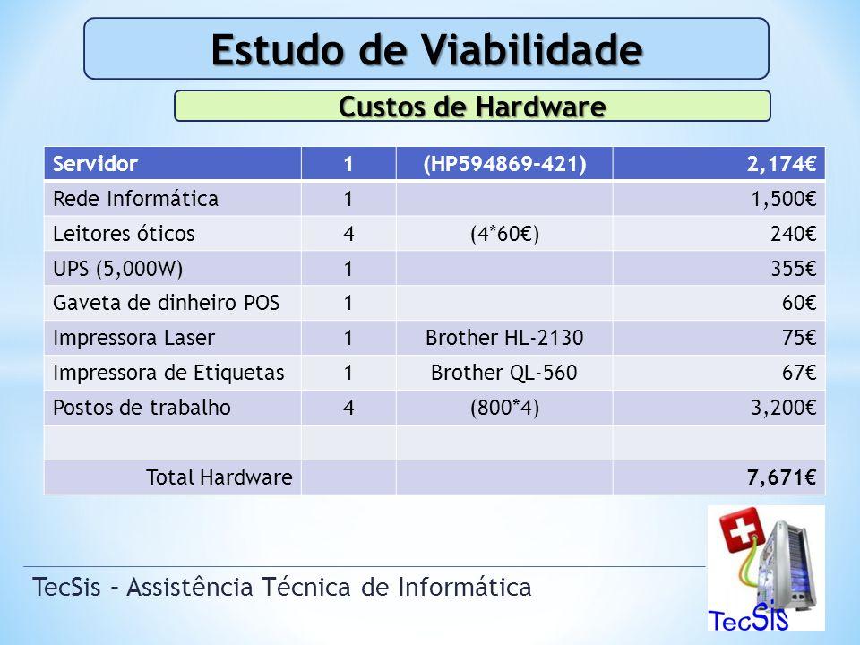 Estudo de Viabilidade Custos de Hardware Servidor1(HP594869-421)2,174 Rede Informática11,500 Leitores óticos4(4*60)240 UPS (5,000W)1355 Gaveta de dinheiro POS160 Impressora Laser1Brother HL-213075 Impressora de Etiquetas1Brother QL-56067 Postos de trabalho4(800*4)3,200 Total Hardware7,671