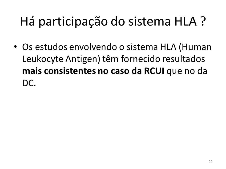 Há participação do sistema HLA ? Os estudos envolvendo o sistema HLA (Human Leukocyte Antigen) têm fornecido resultados mais consistentes no caso da R
