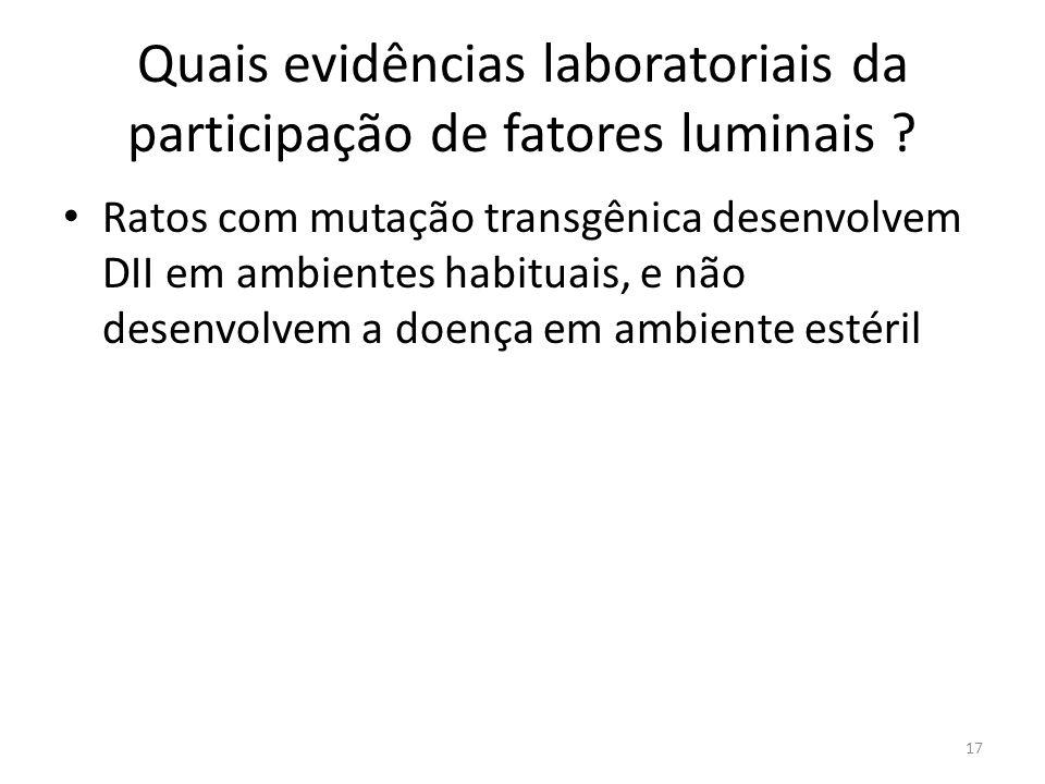 Quais evidências laboratoriais da participação de fatores luminais ? Ratos com mutação transgênica desenvolvem DII em ambientes habituais, e não desen
