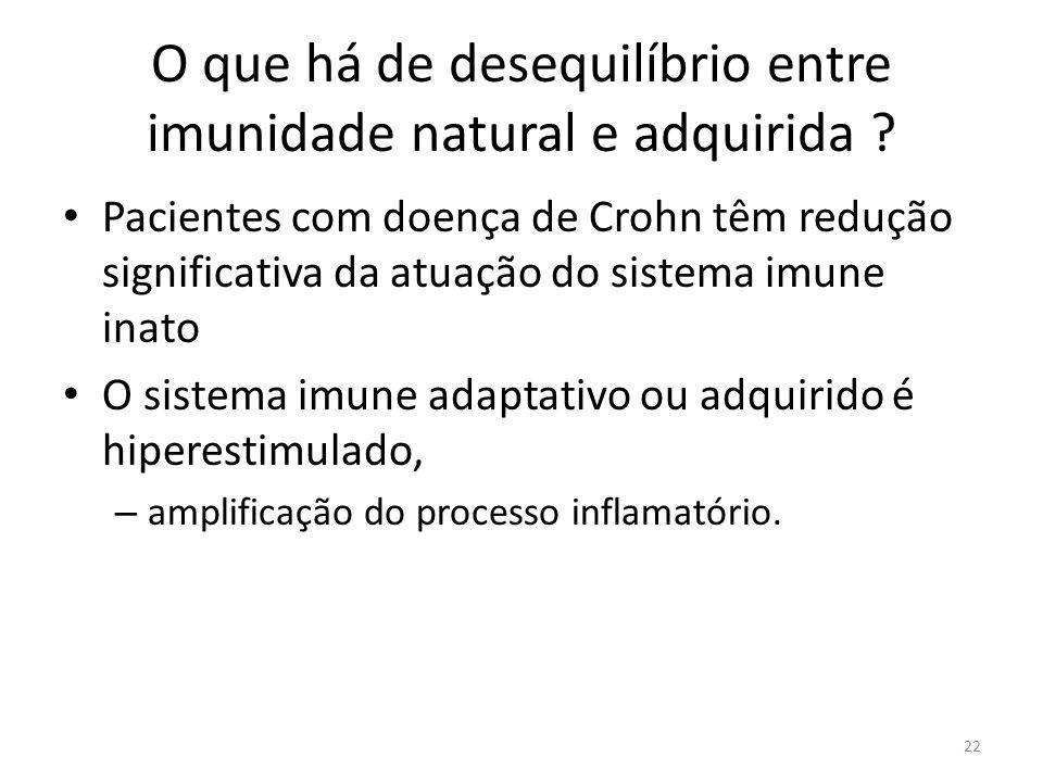 O que há de desequilíbrio entre imunidade natural e adquirida ? Pacientes com doença de Crohn têm redução significativa da atuação do sistema imune in
