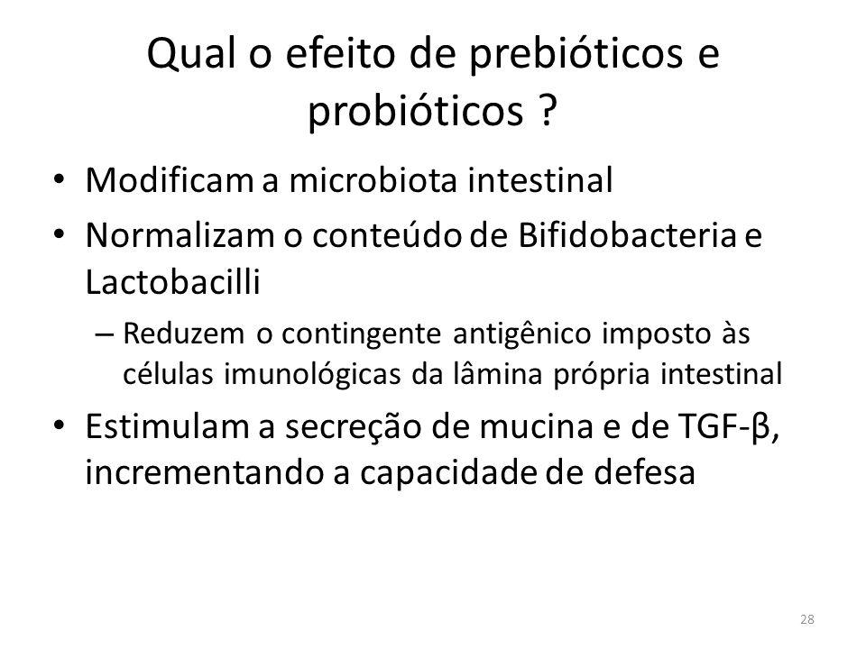 Qual o efeito de prebióticos e probióticos ? Modificam a microbiota intestinal Normalizam o conteúdo de Bifidobacteria e Lactobacilli – Reduzem o cont