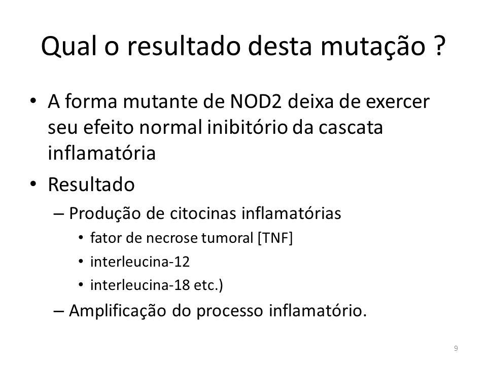 Qual o resultado desta mutação ? A forma mutante de NOD2 deixa de exercer seu efeito normal inibitório da cascata inflamatória Resultado – Produção de