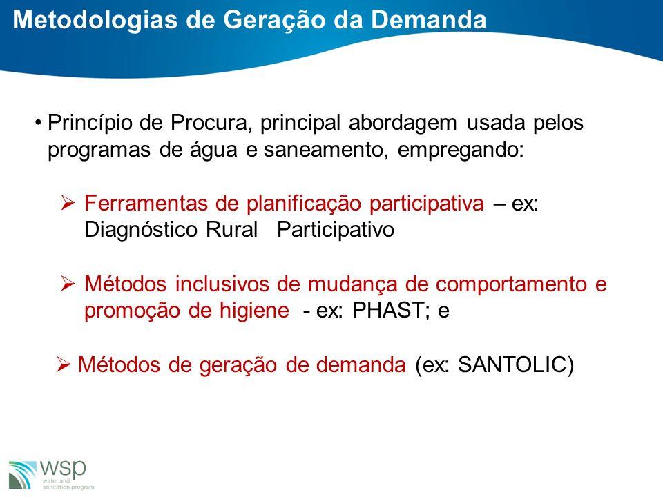 Princípio de Procura, principal abordagem usada pelos programas de água e saneamento, empregando: Ferramentas de planificação participativa – ex: Diag