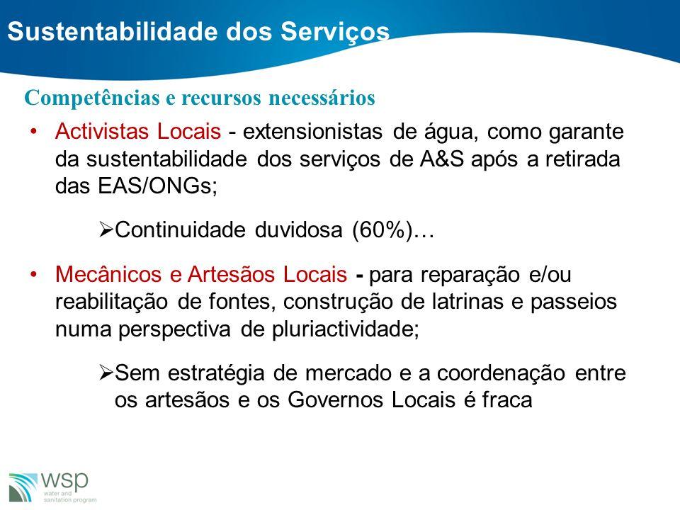 Sustentabilidade dos Serviços Activistas Locais - extensionistas de água, como garante da sustentabilidade dos serviços de A&S após a retirada das EAS