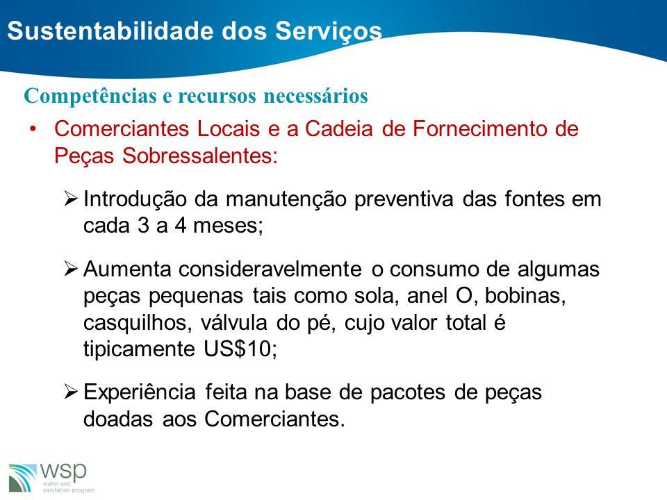 Sustentabilidade dos Serviços Comerciantes Locais e a Cadeia de Fornecimento de Peças Sobressalentes: Introdução da manutenção preventiva das fontes e