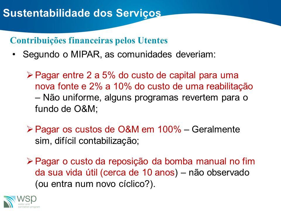 Sustentabilidade dos Serviços Segundo o MIPAR, as comunidades deveriam: Pagar entre 2 a 5% do custo de capital para uma nova fonte e 2% a 10% do custo