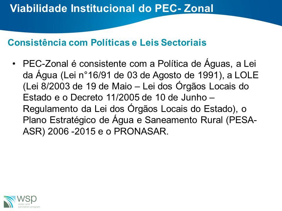 Viabilidade Institucional do PEC- Zonal PEC-Zonal é consistente com a Política de Águas, a Lei da Água (Lei n°16/91 de 03 de Agosto de 1991), a LOLE (