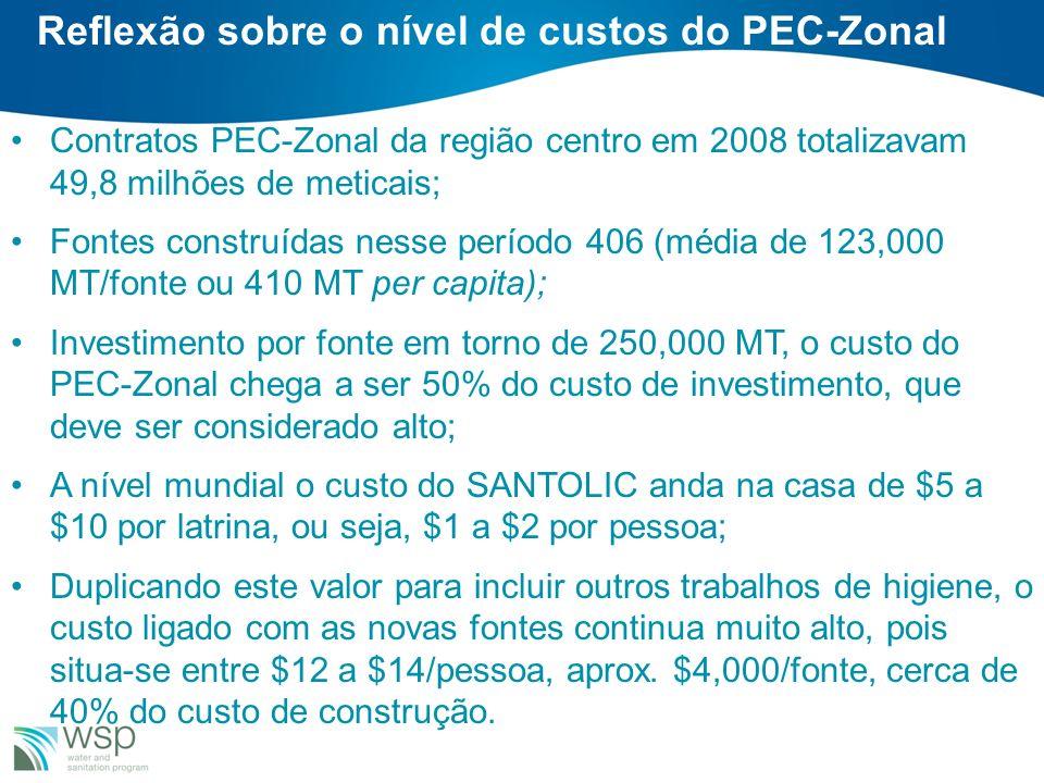 Reflexão sobre o nível de custos do PEC-Zonal Contratos PEC-Zonal da região centro em 2008 totalizavam 49,8 milhões de meticais; Fontes construídas ne