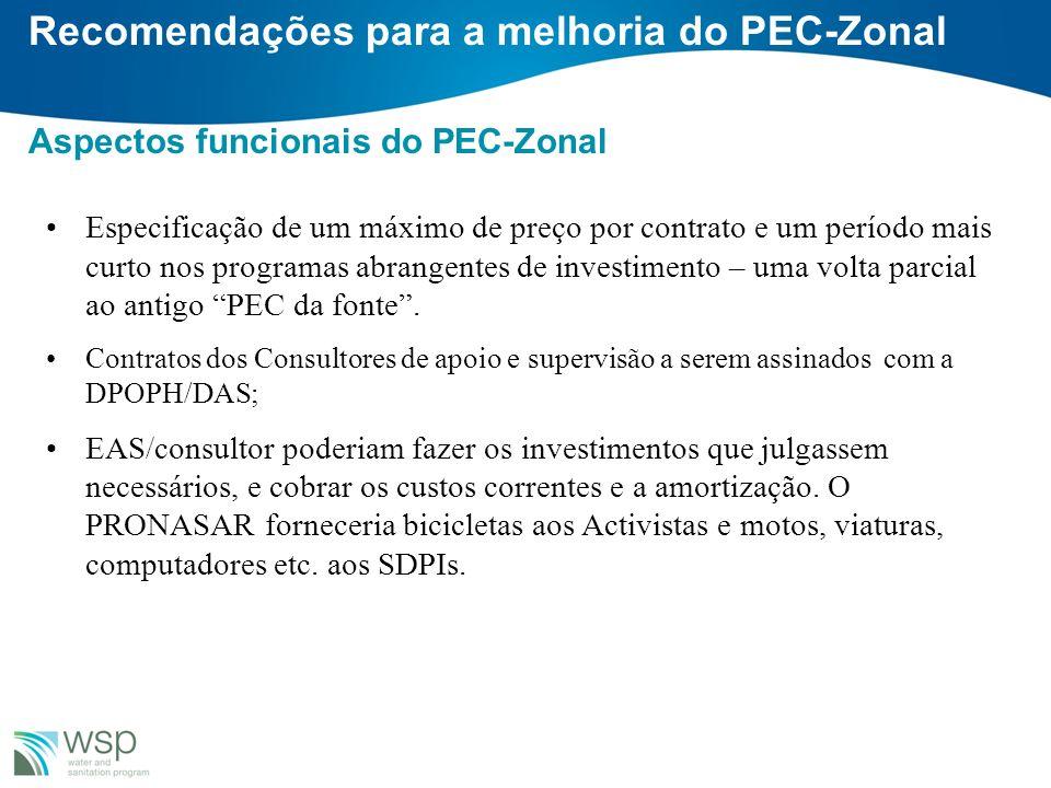 Recomendações para a melhoria do PEC-Zonal Aspectos funcionais do PEC-Zonal Especificação de um máximo de preço por contrato e um período mais curto n