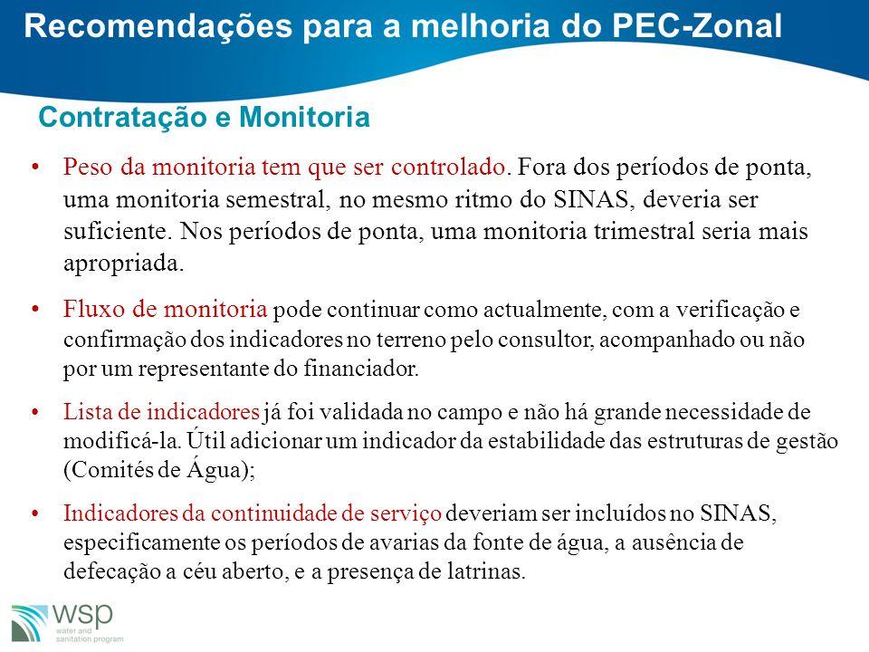 Recomendações para a melhoria do PEC-Zonal Contratação e Monitoria Peso da monitoria tem que ser controlado. Fora dos períodos de ponta, uma monitoria