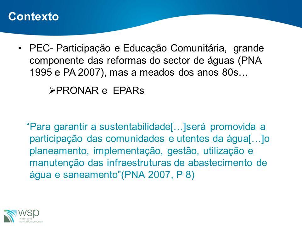 Contexto PEC- Participação e Educação Comunitária, grande componente das reformas do sector de águas (PNA 1995 e PA 2007), mas a meados dos anos 80s…