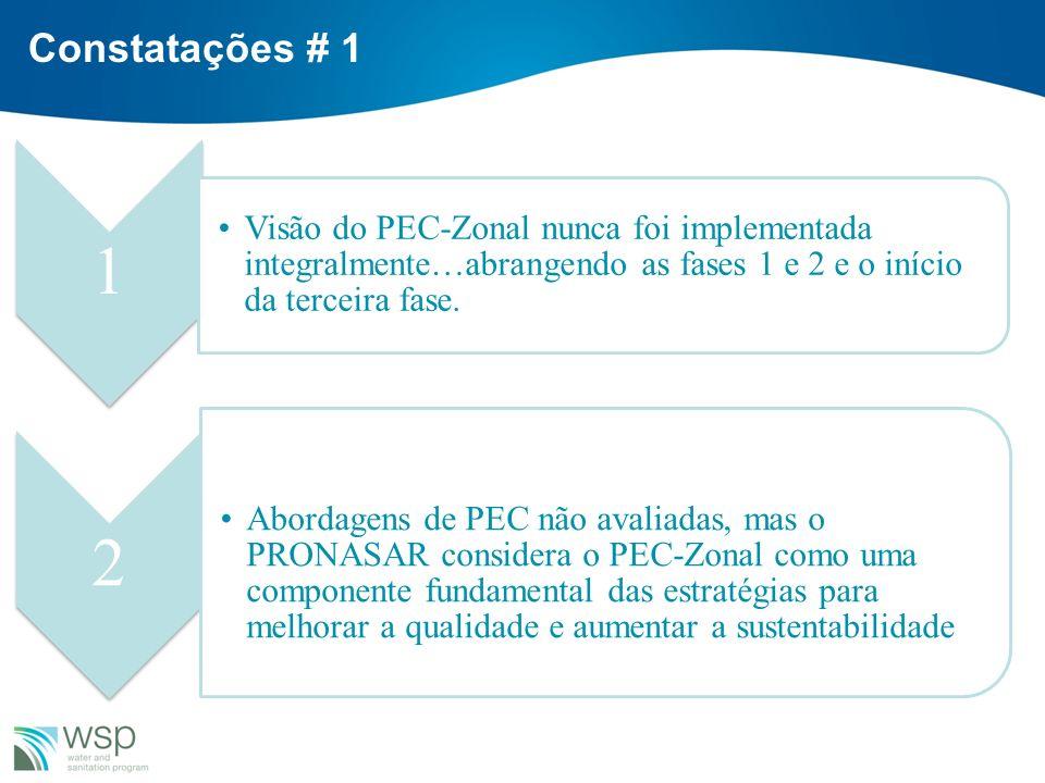 Constatações # 1 1 Visão do PEC-Zonal nunca foi implementada integralmente…abrangendo as fases 1 e 2 e o início da terceira fase. 2 Abordagens de PEC