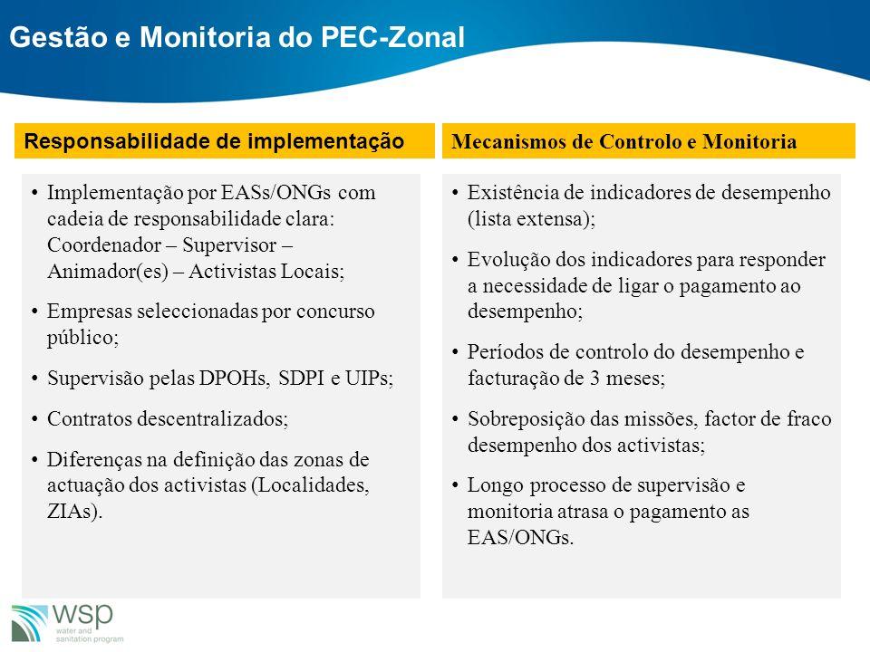 Gestão e Monitoria do PEC-Zonal Responsabilidade de implementação Mecanismos de Controlo e Monitoria Implementação por EASs/ONGs com cadeia de respons