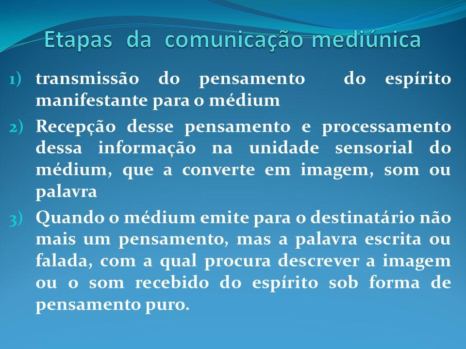 1) transmissão do pensamento do espírito manifestante para o médium 2) Recepção desse pensamento e processamento dessa informação na unidade sensorial