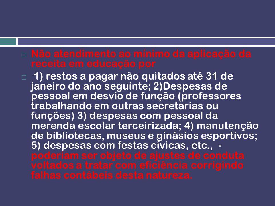 Não atendimento ao mínimo da aplicação da receita em educação por 1) restos a pagar não quitados até 31 de janeiro do ano seguinte; 2)Despesas de pess
