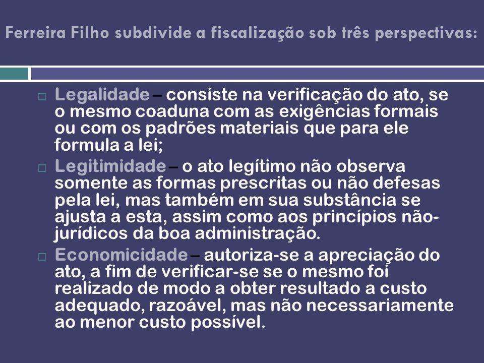 Ferreira Filho subdivide a fiscalização sob três perspectivas: Legalidade – consiste na verificação do ato, se o mesmo coaduna com as exigências forma