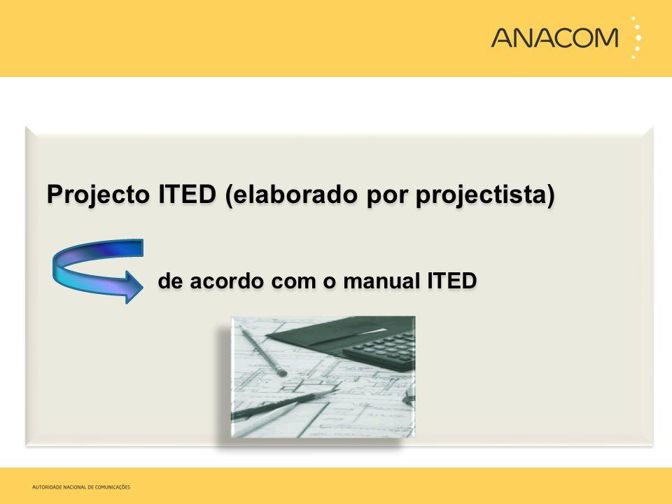 Projecto ITED (elaborado por projectista) de acordo com o manual ITED Projecto ITED (elaborado por projectista) de acordo com o manual ITED