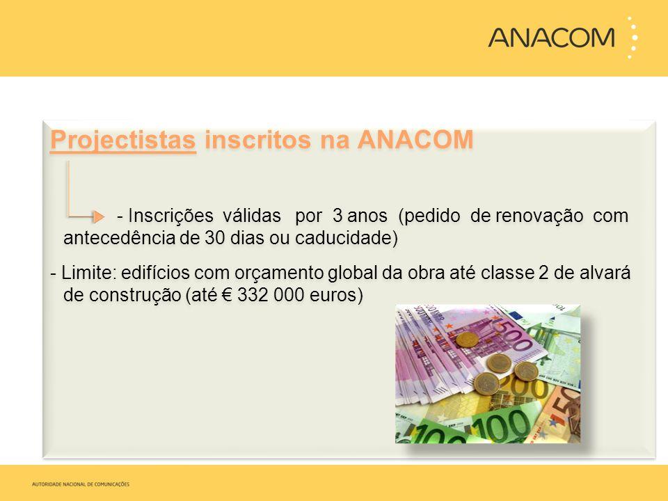 Projectistas inscritos na ANACOM - Inscrições válidas por 3 anos (pedido de renovação com antecedência de 30 dias ou caducidade) - Limite: edifícios c