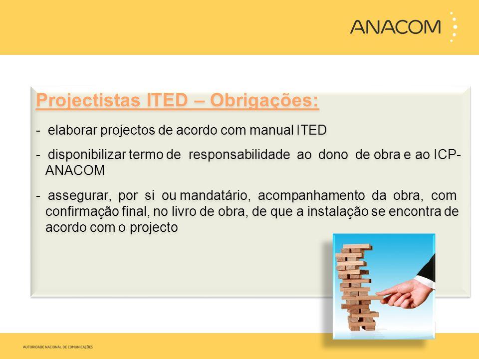 Projectistas ITED – Obrigações: - elaborar projectos de acordo com manual ITED - disponibilizar termo de responsabilidade ao dono de obra e ao ICP- AN