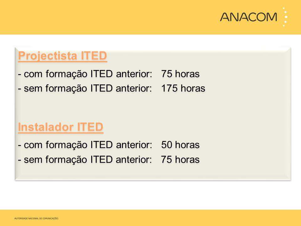 Projectista ITED - com formação ITED anterior: 75 horas -sem formação ITED anterior: 175 horas Instalador ITED - com formação ITED anterior: 50 horas
