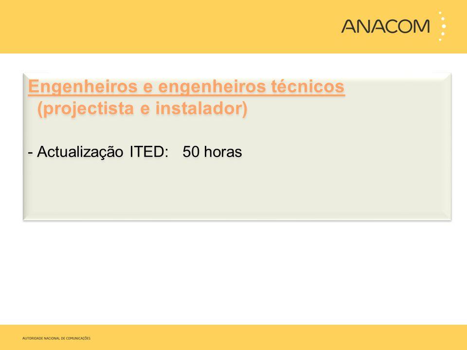 Engenheiros e engenheiros técnicos (projectista e instalador) -Actualização ITED: 50 horas Engenheiros e engenheiros técnicos (projectista e instalado