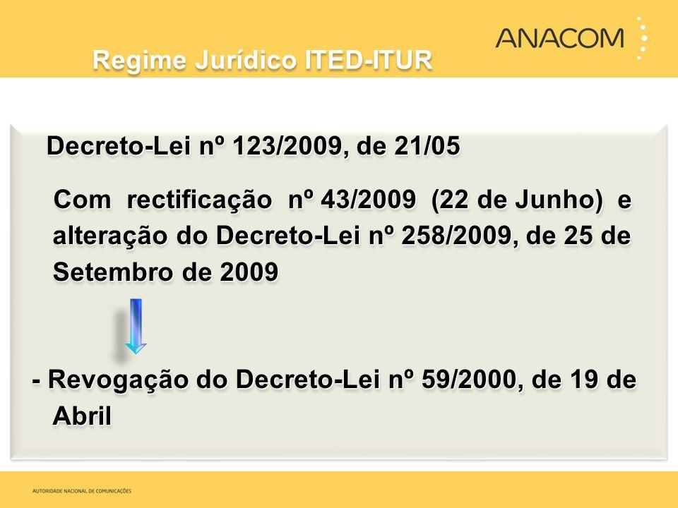 Regime Jurídico ITED-ITUR Decreto-Lei nº 123/2009, de 21/05 Decreto-Lei nº 123/2009, de 21/05 Com rectificação nº 43/2009 (22 de Junho) e alteração do