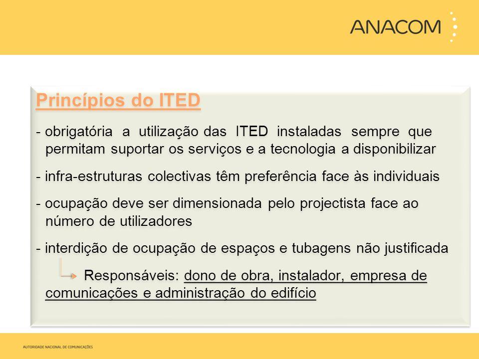 Princípios do ITED - obrigatória a utilização das ITED instaladas sempre que permitam suportar os serviços e a tecnologia a disponibilizar - infra-est