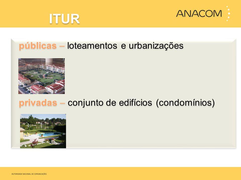 ITUR públicas – loteamentos e urbanizações privadas – conjunto de edifícios (condomínios) públicas – loteamentos e urbanizações privadas – conjunto de