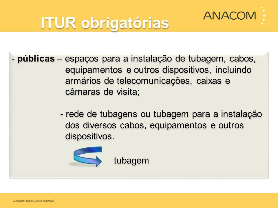 ITUR obrigatórias -públicas – espaços para a instalação de tubagem, cabos, equipamentos e outros dispositivos, incluindo armários de telecomunicações,