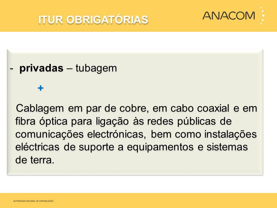 - privadas – tubagem + Cablagem em par de cobre, em cabo coaxial e em fibra óptica para ligação às redes públicas de comunicações electrónicas, bem co