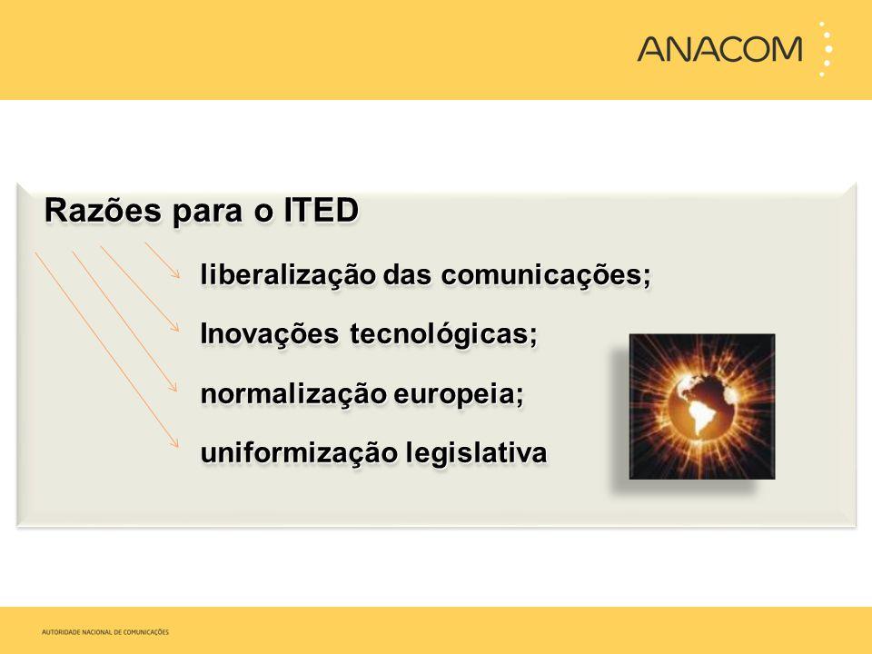 Razões para o ITED liberalização das comunicações; Inovações tecnológicas; normalização europeia; uniformização legislativa Razões para o ITED liberal