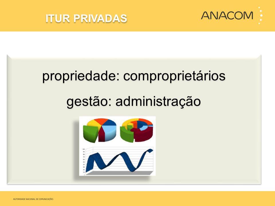 propriedade: comproprietários gestão: administração propriedade: comproprietários gestão: administração ITUR PRIVADAS