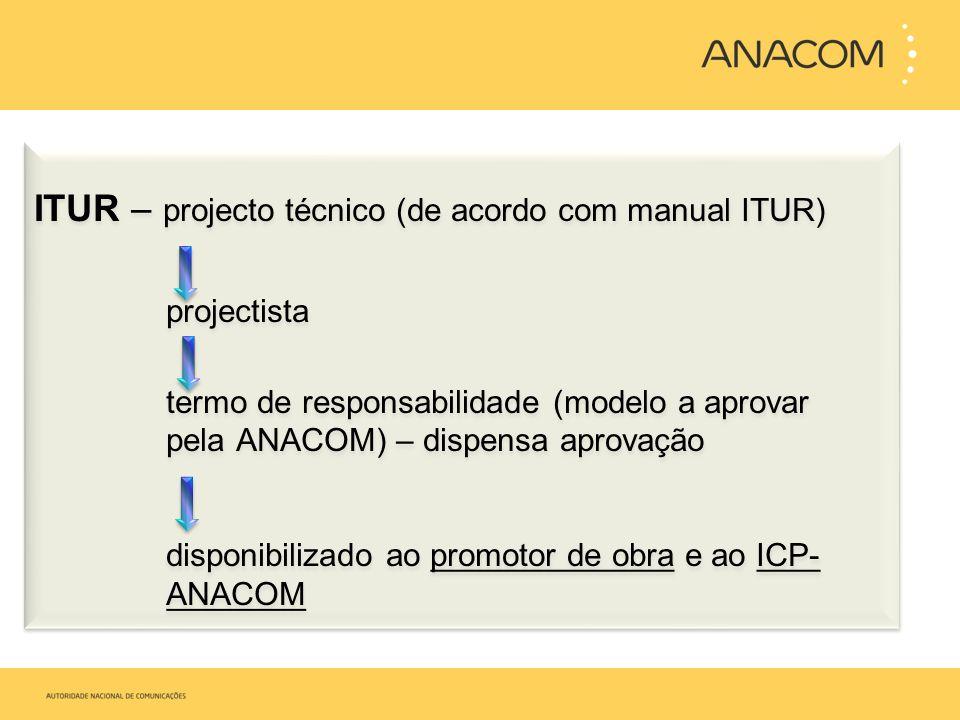 ITUR – projecto técnico (de acordo com manual ITUR) projectista termo de responsabilidade (modelo a aprovar pela ANACOM) – dispensa aprovação disponib