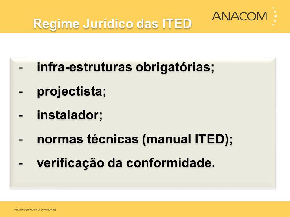 Regime Jurídico das ITED -infra-estruturas obrigatórias; -projectista; -instalador; -normas técnicas (manual ITED); -verificação da conformidade. -inf