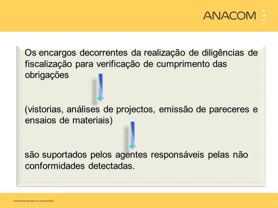 Os encargos decorrentes da realização de diligências de fiscalização para verificação de cumprimento das obrigações (vistorias, análises de projectos,