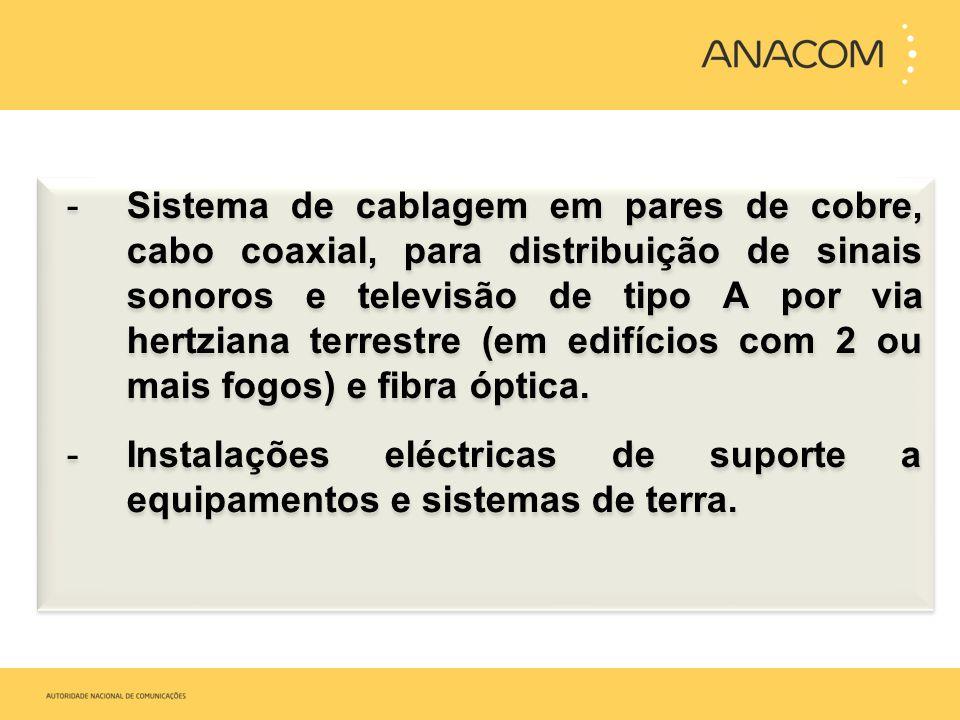 -Sistema de cablagem em pares de cobre, cabo coaxial, para distribuição de sinais sonoros e televisão de tipo A por via hertziana terrestre (em edifíc