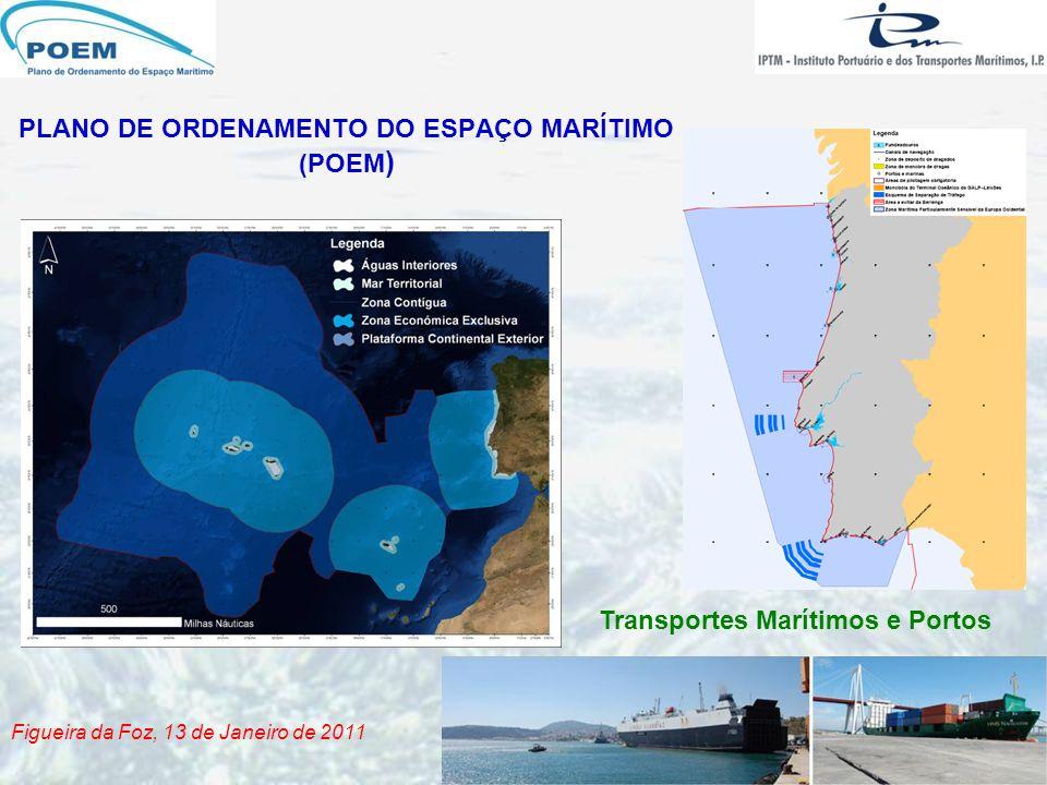 PLANO DE ORDENAMENTO DO ESPAÇO MARÍTIMO (POEM ) Figueira da Foz, 13 de Janeiro de 2011 Transportes Marítimos e Portos