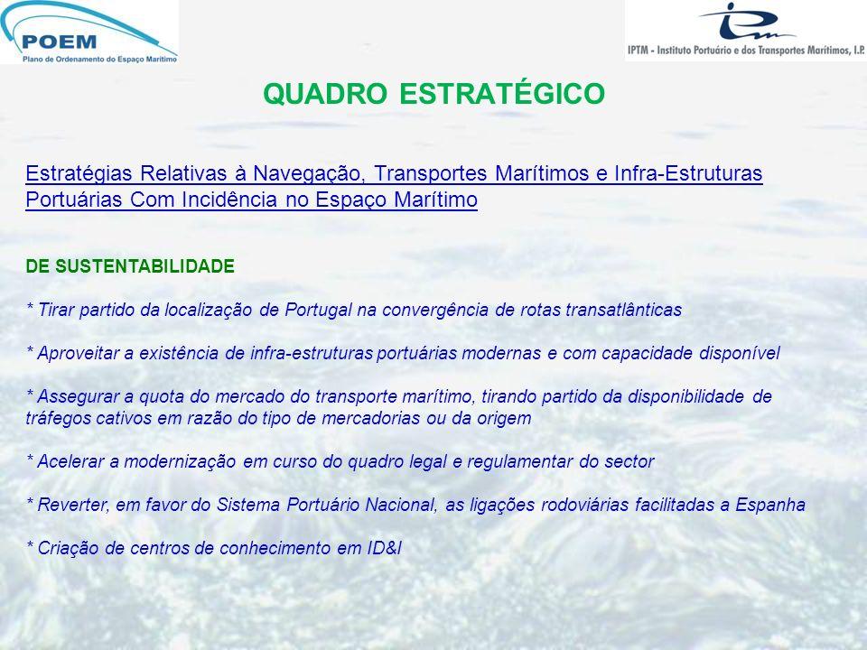 QUADRO ESTRATÉGICO Estratégias Relativas à Navegação, Transportes Marítimos e Infra-Estruturas Portuárias Com Incidência no Espaço Marítimo DE SUSTENT