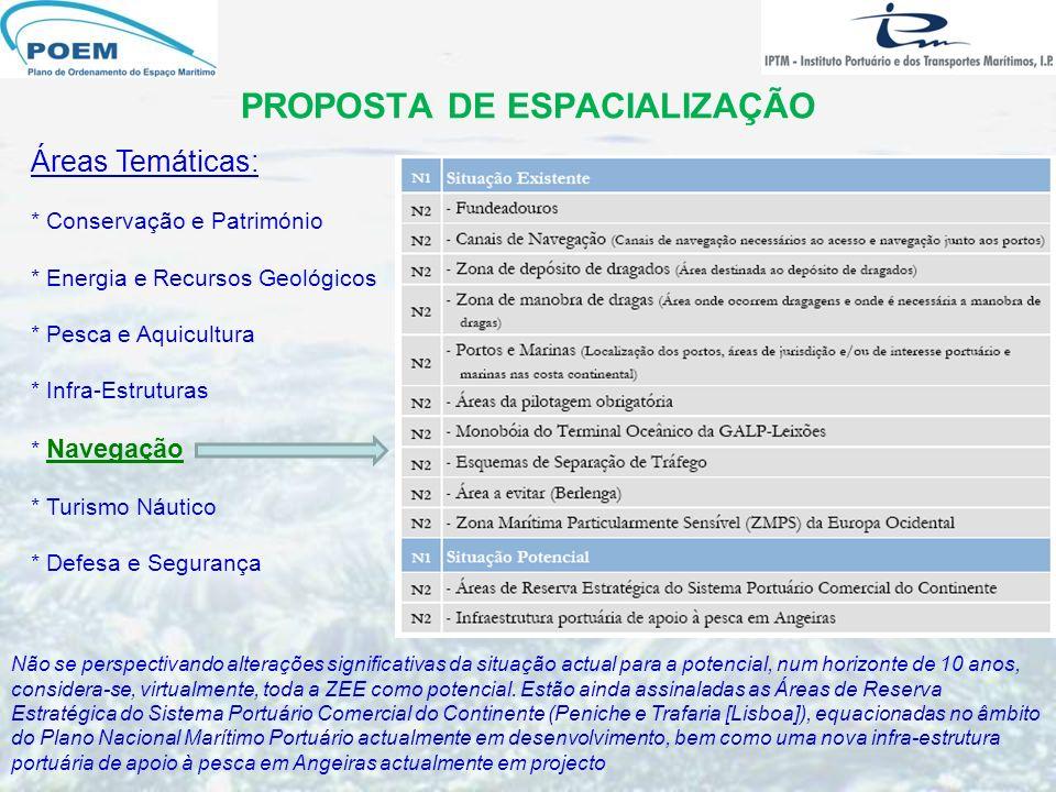 PROPOSTA DE ESPACIALIZAÇÃO Áreas Temáticas: * Conservação e Património * Energia e Recursos Geológicos * Pesca e Aquicultura * Infra-Estruturas * Nave
