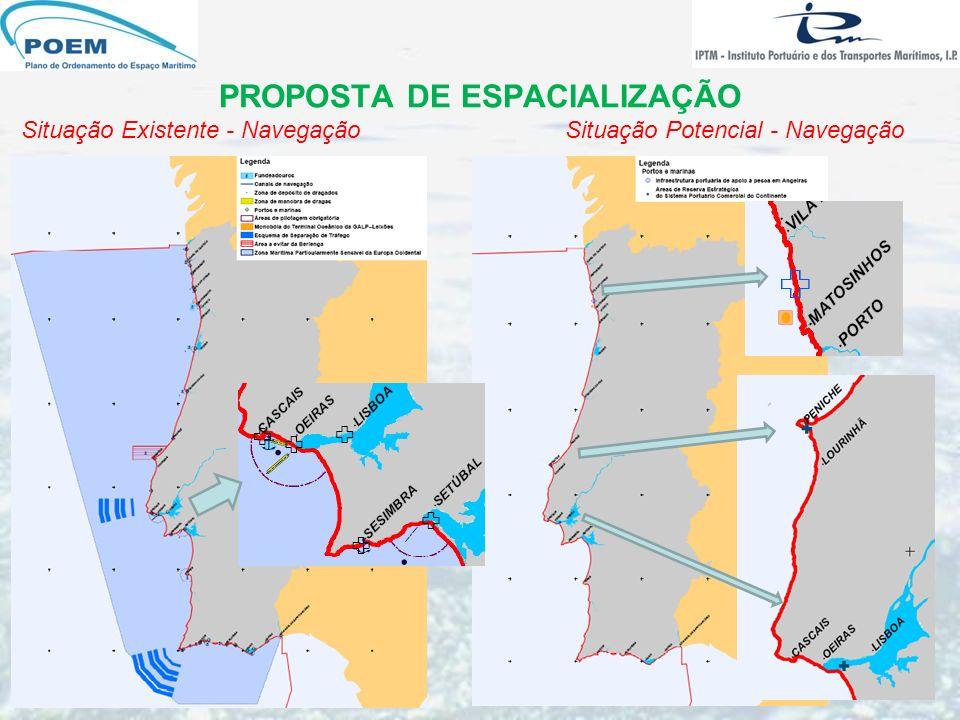 PROPOSTA DE ESPACIALIZAÇÃO Situação Existente - NavegaçãoSituação Potencial - Navegação