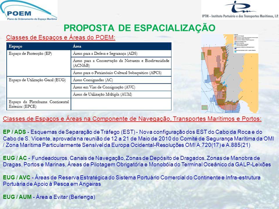 PROPOSTA DE ESPACIALIZAÇÃO Classes de Espaços e Áreas na Componente de Navegação, Transportes Marítimos e Portos: EP / ADS - Esquemas de Separação de