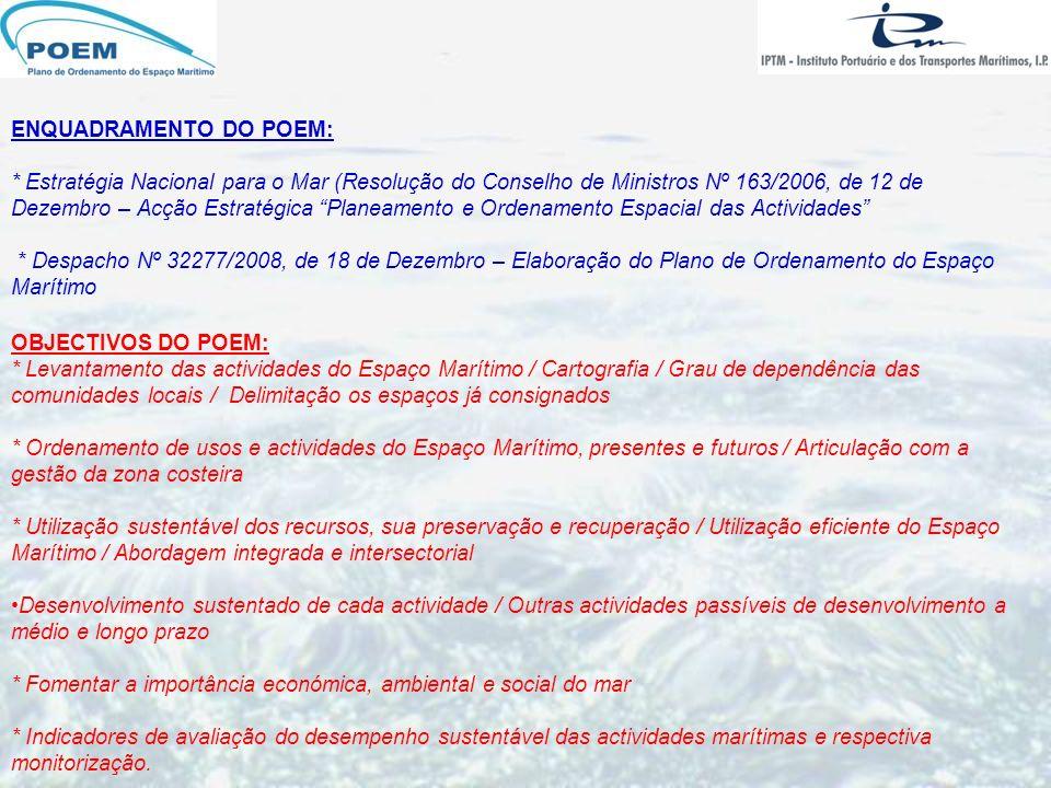 ENQUADRAMENTO DO POEM: * Estratégia Nacional para o Mar (Resolução do Conselho de Ministros Nº 163/2006, de 12 de Dezembro – Acção Estratégica Planeam