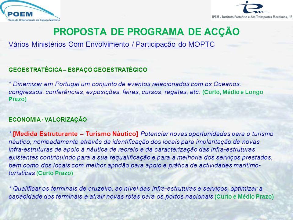 PROPOSTA DE PROGRAMA DE ACÇÃO Vários Ministérios Com Envolvimento / Participação do MOPTC GEOESTRATÉGICA – ESPAÇO GEOESTRATÉGICO * Dinamizar em Portug